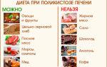 Поликистоз печени — причины, симптомы, диагностика и лечение
