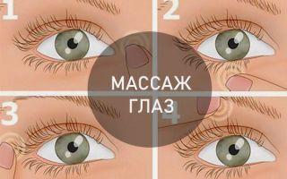 Плавающее пятно в глазу: что это такое, причины появления и лечение