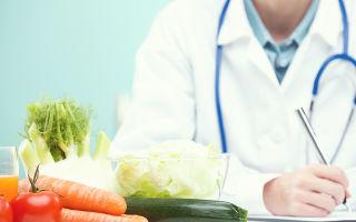Питание при псориазе: что можно, а что нельзя есть