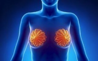 Жировой некроз молочной железы — причины, симптомы, диагностика и лечение