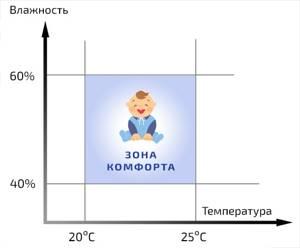 Красные пятна на бедрах: шелушащиеся, не чешутся, у женщин и ребенка