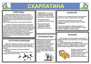 Прививка от скарлатины