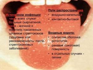 Как передается скарлатина?