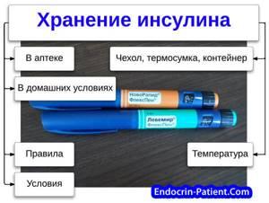 Хранение инсулина в домашних условиях