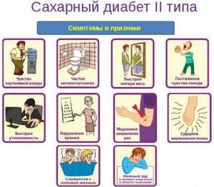 Резистентность к инсулину: что это такое, симптомы, лечение