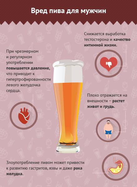 Можно ли пить алкоголь при простатите: влияние спиртного и последствия совмещения