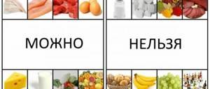 Питание при низком и высоком инсулине в крови