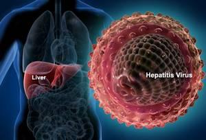 Хронический вирусный гепатит - причины, симптомы, диагностика и лечение