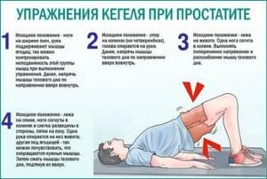 Гимнастика Кегеля для мужчин при простатите и аденоме простаты