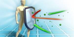 АСД Фракция 2 при лечении простатита: таблица, дозировка и применение