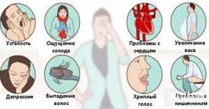 Манифестный гипотиреоз: симптомы, причины, лечение