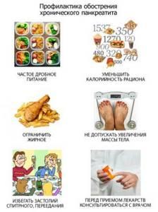 Обезболивающие при панкреатите: обзор анальгетиков, как снять боль