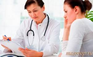 Масталгия молочных желез – что это такое, симптомы и лечение