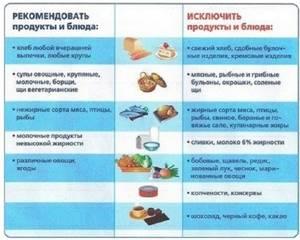 Диета стол № 5: разрешенные и запрещенные продукты, меню на неделю