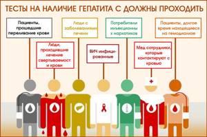 Гепатит С и беременность: лечение и возможные риски