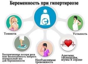 Гипертиреоз при беременности: последствия, влияние на плод. Симптомы и лечение